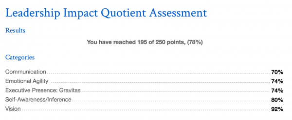 Leadership Impact Quotient Assessment