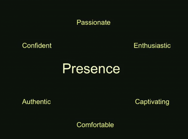 Leadership Presence Traits