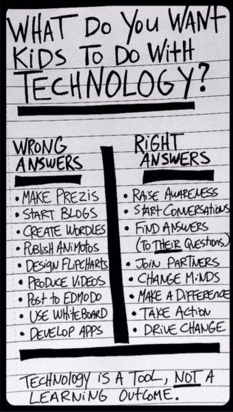 What do you want students to do with technology?
