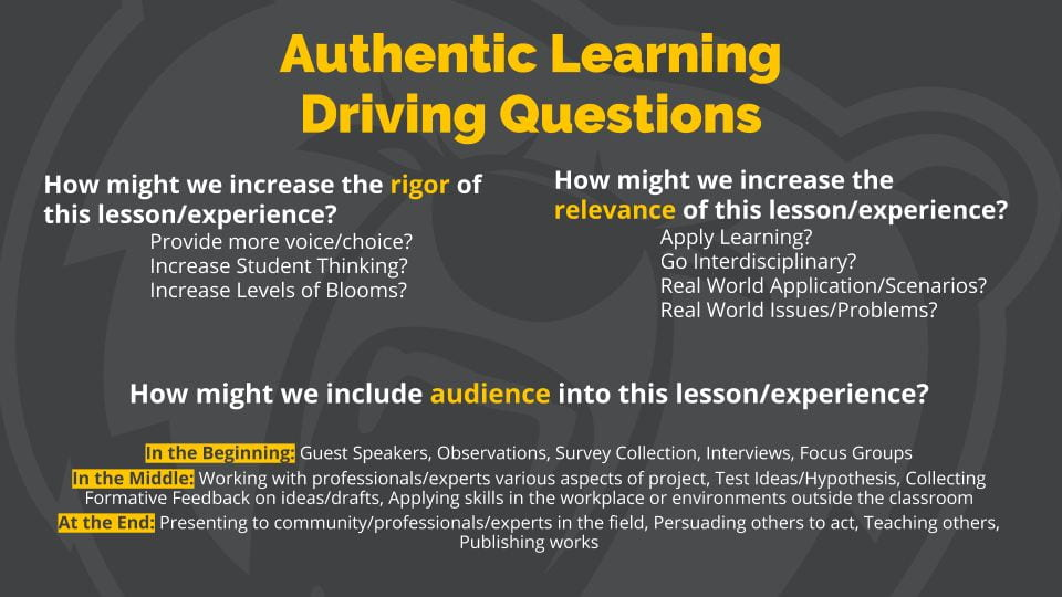 Driving Questions around Rigor, Relevance, and Audience